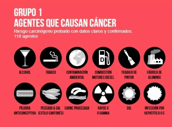 sustancias-cancerigenas-cannabis-medicinal-cbd-cannabidiol-aceite-de-cbd-cannabity